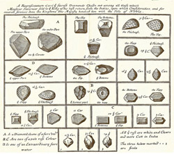 List of gems sold to Louis XIV in 1679 from the 2nd English edition of Tavernier's Six Voyages.